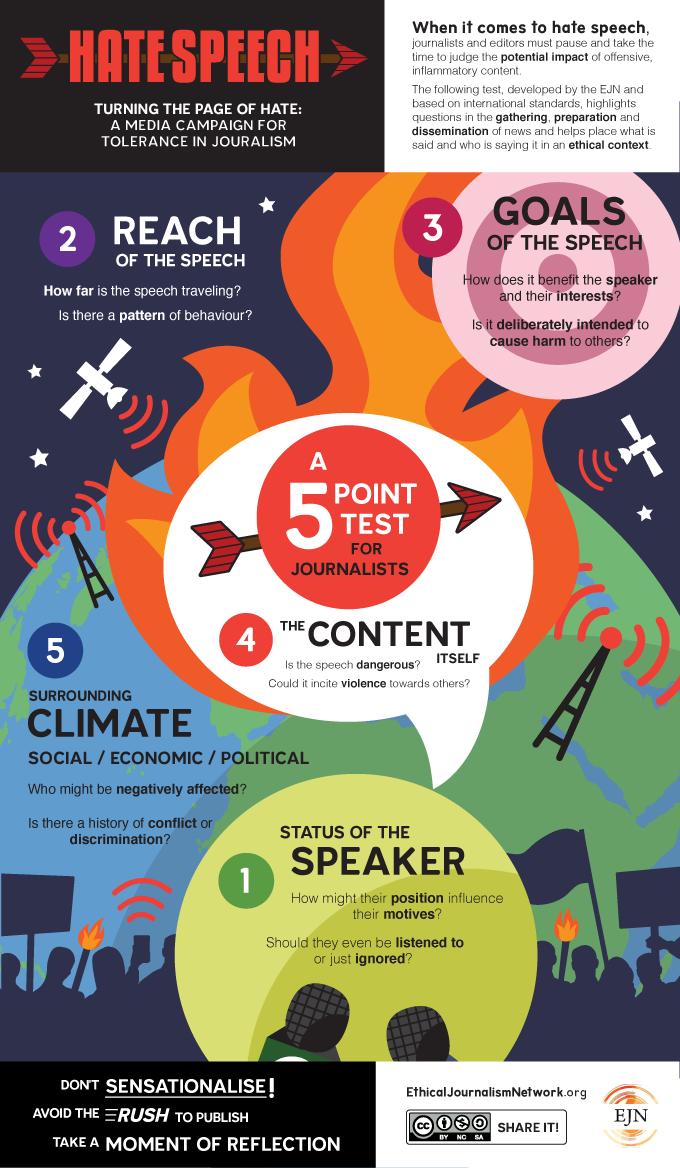 hatespeech infografica