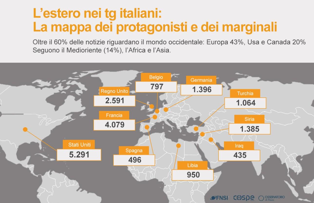 Notizie sulle periferie del mondo: in Italia c'è una frattura mediatica